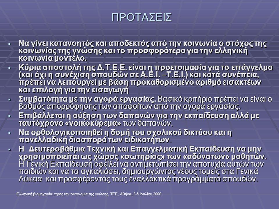 Ελληνική βιομηχανία: προς την οικονομία της γνώσης, ΤΕΕ, Αθήνα, 3-5 Ιουλίου 2006  Να γίνει κατανοητός και αποδεκτός από την κοινωνία ο στόχος της κοινωνίας της γνώσης και το προσφορότερο για την ελληνική κοινωνία μοντέλο.