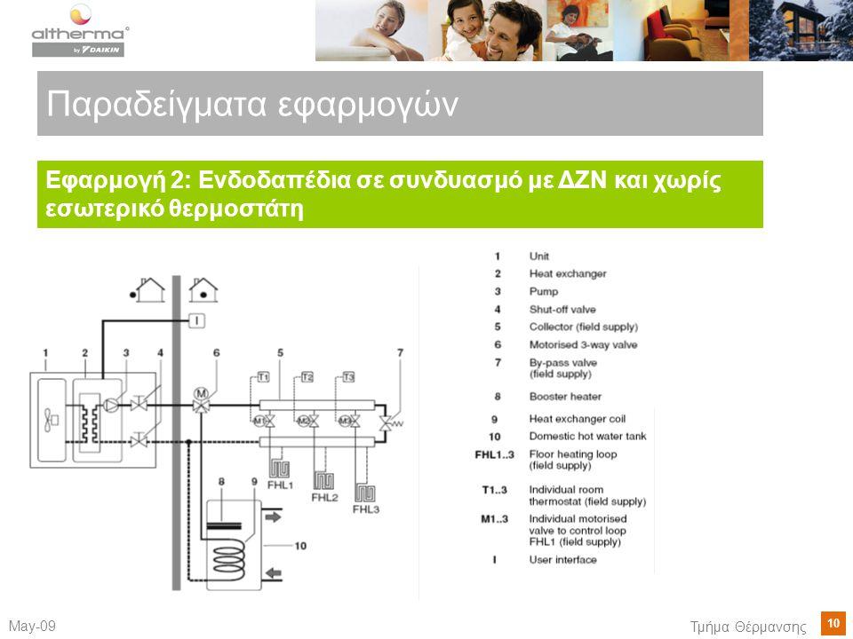 10 May-09 Τμήμα Θέρμανσης Εφαρμογή 2: Ενδοδαπέδια σε συνδυασμό με ΔΖΝ και χωρίς εσωτερικό θερμοστάτη Παραδείγματα εφαρμογών