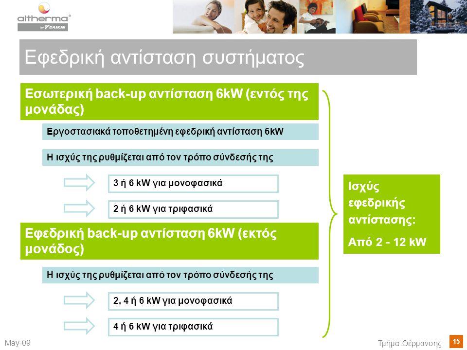 15 May-09 Τμήμα Θέρμανσης Εφεδρική αντίσταση συστήματος Εσωτερική back-up αντίσταση 6kW (εντός της μονάδας) Εργοστασιακά τοποθετημένη εφεδρική αντίστα