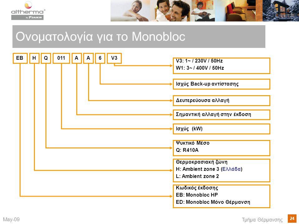24 May-09 Τμήμα Θέρμανσης Ονοματολογία για το Monobloc EBHQ011AA6V3 Κωδικός έκδοσης EB: Monobloc HP ED: Monobloc Μόνο Θέρμανση Θερμοκρασιακή ζώνη H: A