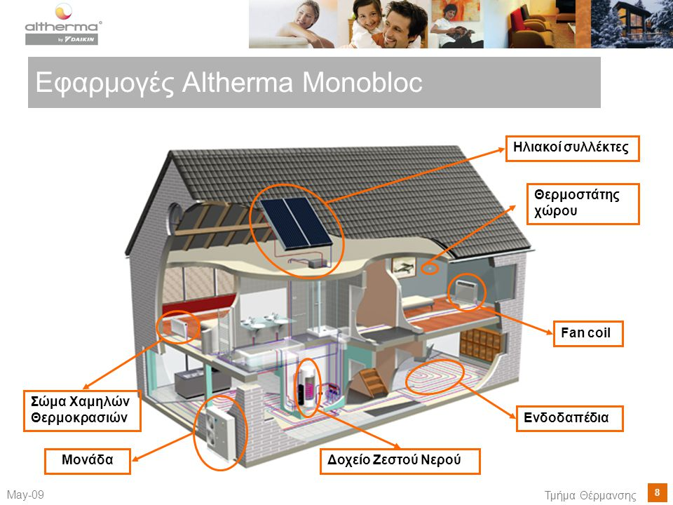 8 May-09 Τμήμα Θέρμανσης Εφαρμογές Altherma Monobloc Ηλιακοί συλλέκτες Θερμοστάτης χώρου Fan coil Ενδοδαπέδια ΜονάδαΔοχείο Ζεστού Νερού Σώμα Χαμηλών Θ