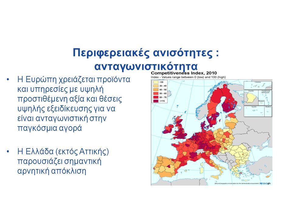 Περιφερειακές ανισότητες : ανταγωνιστικότητα •Η Ευρώπη χρειάζεται προϊόντα και υπηρεσίες με υψηλή προστιθέμενη αξία και θέσεις υψηλής εξειδίκευσης για να είναι ανταγωνιστική στην παγκόσμια αγορά •Η Ελλάδα (εκτός Αττικής) παρουσιάζει σημαντική αρνητική απόκλιση