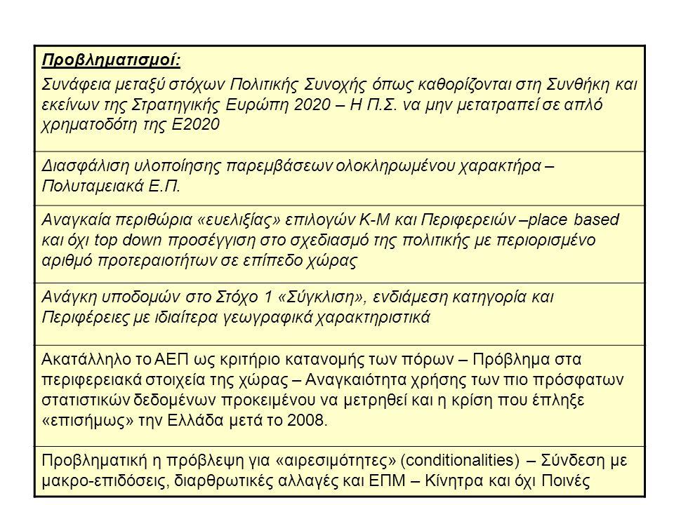 Στρατηγική Ευρώπη 2020 και Θεματικές Προτεραιότητες για την Πολιτική Συνοχής (1/5) Προτάσεις Επιτροπής Πρωταρχικός στόχος Ε2020 Εμβληματική πρωτοβουλία Ε2020 Θεματικές Προτεραιότητες Πολιτικής Συνοχής •Ε&Α 3% του ΑΕΠ Ελλάδα 1,5% •(Νέος δείκτης για καινοτομία ??.
