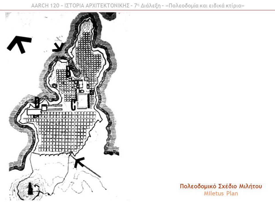 Πολεοδομικό Σχέδιο Μιλήτου Miletus Plan