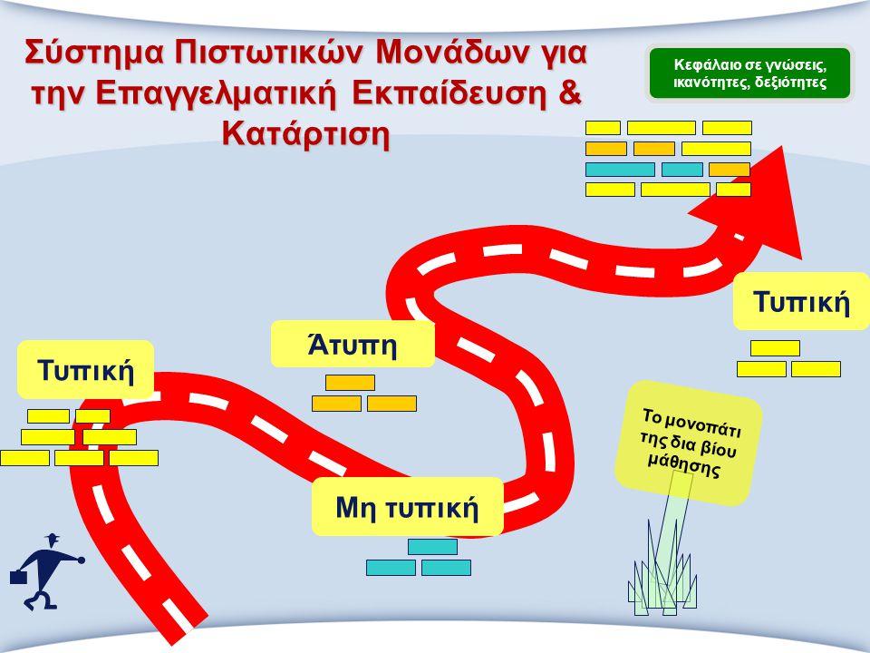 Σύστημα Πιστωτικών Μονάδων για την Επαγγελματική Εκπαίδευση & Κατάρτιση Το μονοπάτι της δια βίου μάθησης Κεφάλαιο σε γνώσεις, ικανότητες, δεξιότητες Τ
