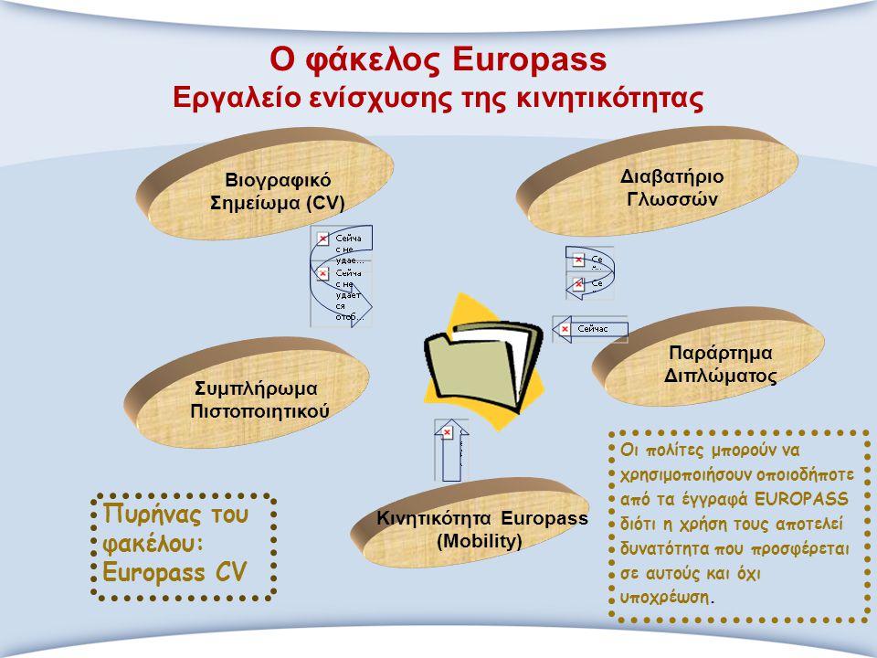 Ο φάκελος Europass Εργαλείο ενίσχυσης της κινητικότητας Διαβατήριο Γλωσσών Βιογραφικό Σημείωμα (CV) Συμπλήρωμα Πιστοποιητικού Παράρτημα Διπλώματος Κιν