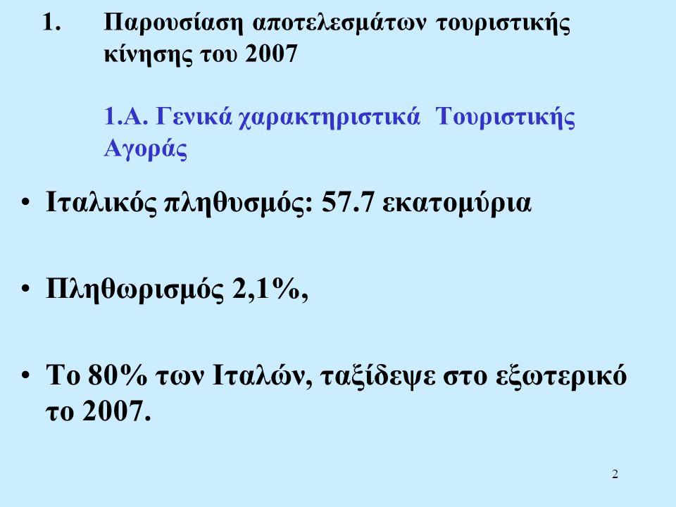 2 1.Παρουσίαση αποτελεσμάτων τουριστικής κίνησης του 2007 1.Α.