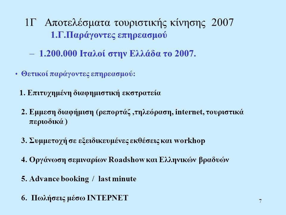 7 1Γ Aποτελέσματα τουριστικής κίνησης 2007 1.Γ.Παράγοντες επηρεασμού – 1.200.000 Ιταλοί στην Ελλάδα το 2007.