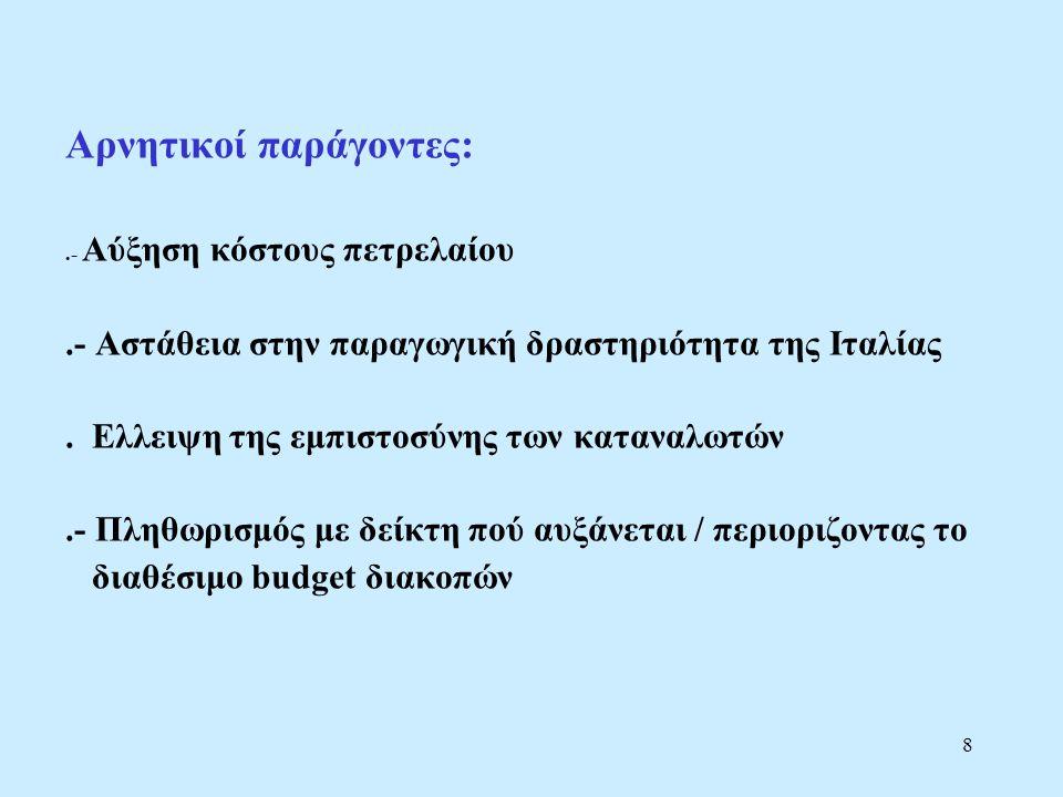 9 2.Ανταγωνιστικότητα του Ελληνικού Τουριστικού Προϊόντος στην Ιταλική Τουριστική Αγορά.