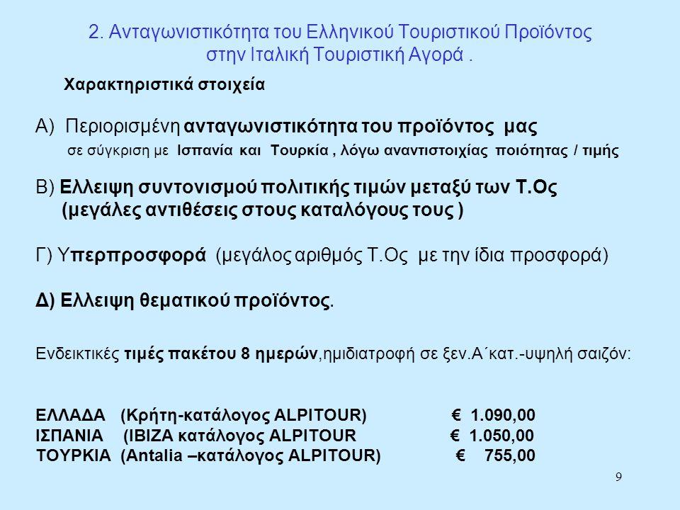 9 2. Ανταγωνιστικότητα του Ελληνικού Τουριστικού Προϊόντος στην Ιταλική Τουριστική Αγορά.