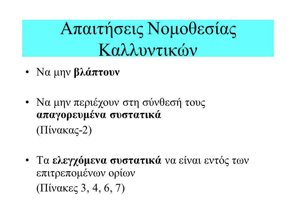 Καλλυντικά, Προτάσεις •Συμμετοχή στις Κοινοτικές Διαδικασίες, με σκοπό την προώθηση των Ελληνικών και των Κοινοτικών συμφερόντων.