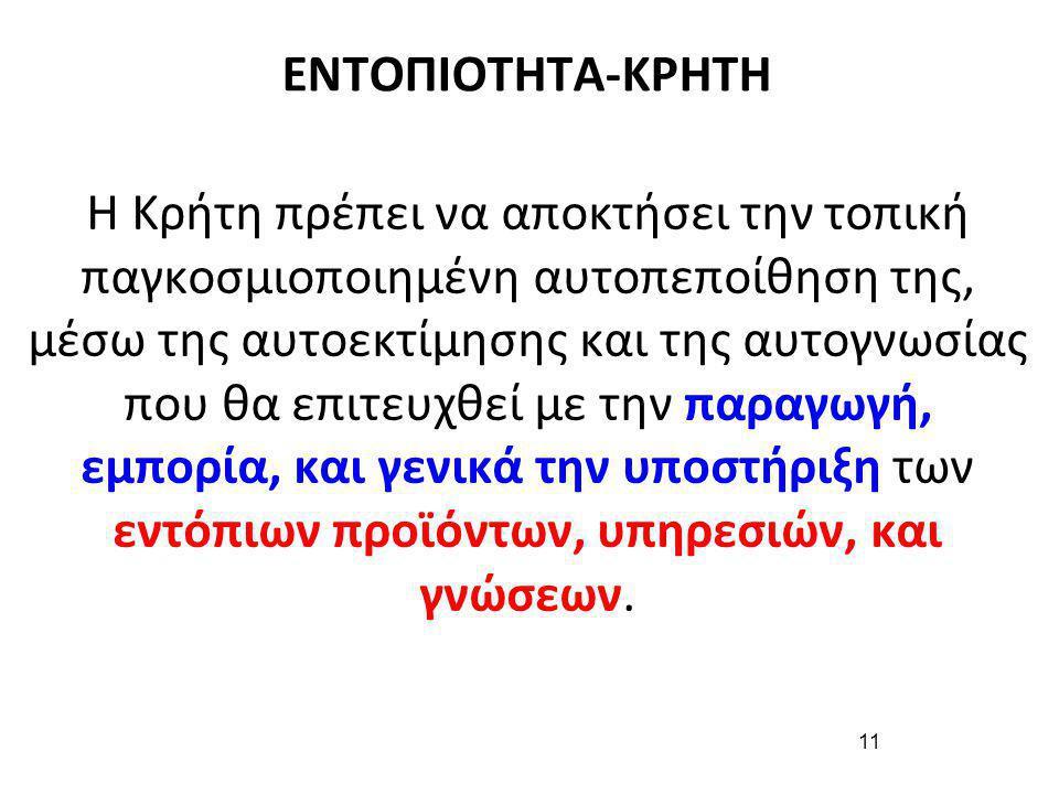 11 ΕΝΤΟΠΙΟΤΗΤΑ-ΚΡΗΤΗ Η Κρήτη πρέπει να αποκτήσει την τοπική παγκοσμιοποιημένη αυτοπεποίθηση της, μέσω της αυτοεκτίμησης και της αυτογνωσίας που θα επι