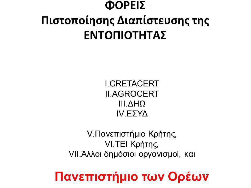 12 ΦΟΡΕΙΣ Πιστοποίησης Διαπίστευσης της ΕΝΤΟΠΙΟΤΗΤΑΣ I.CRETACERT II.AGROCERT III.ΔΗΩ IV.ΕΣΥΔ V.Πανεπιστήμιο Κρήτης, VI.ΤΕΙ Κρήτης, VII.Άλλοι δημόσιοι