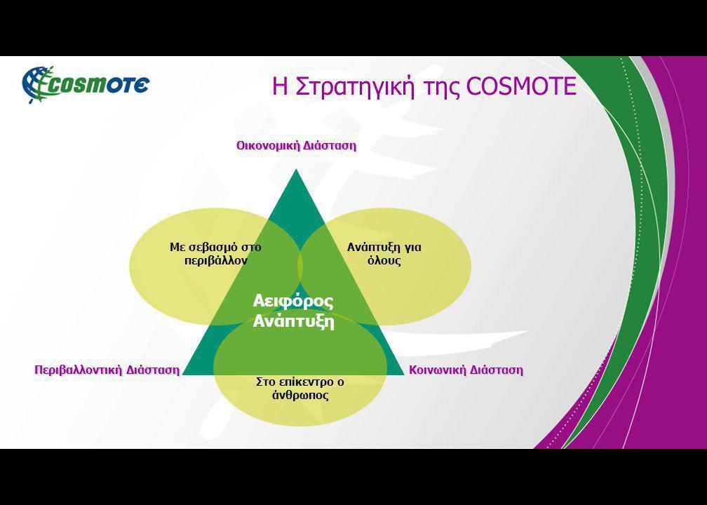 Η Στρατηγική της COSMOTE Περιβαλλοντική Διάσταση Κοινωνική Διάσταση Οικονομική Διάσταση Ανάπτυξη για όλους Με σεβασμό στο περιβάλλον Στο επίκεντρο ο άνθρωπος Αειφόρος Ανάπτυξη