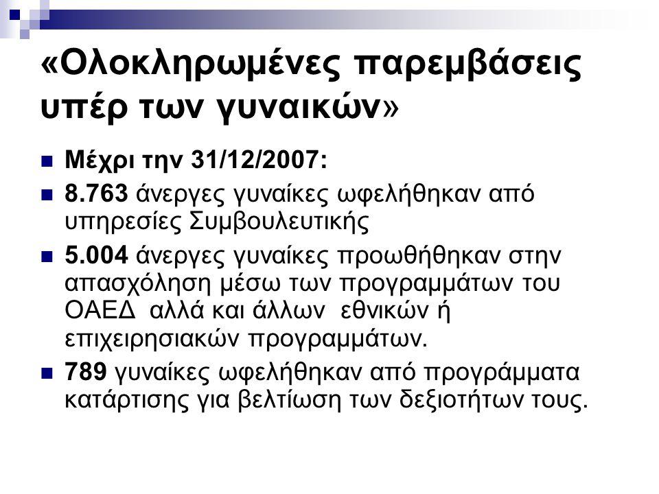 «Ολοκληρωμένες παρεμβάσεις υπέρ των γυναικών»  Μέχρι την 31/12/2007:  8.763 άνεργες γυναίκες ωφελήθηκαν από υπηρεσίες Συμβουλευτικής  5.004 άνεργες