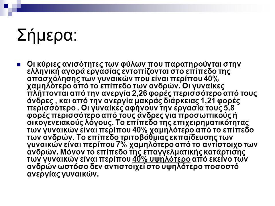 Σήμερα:  Οι κύριες ανισότητες των φύλων που παρατηρούνται στην ελληνική αγορά εργασίας εντοπίζονται στο επίπεδο της απασχόλησης των γυναικών που είνα