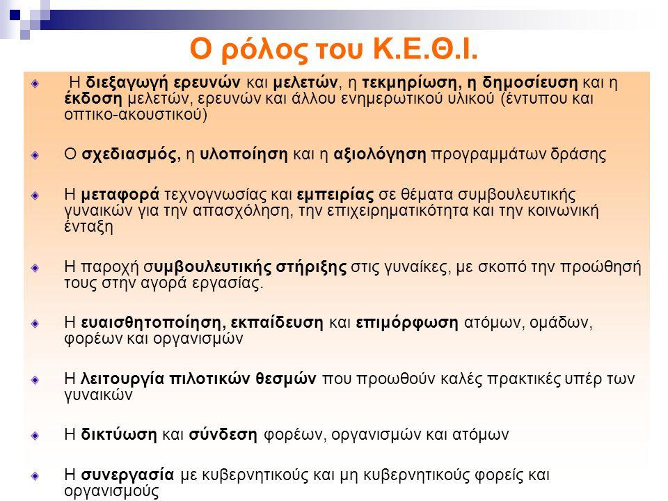 Ο ρόλος του Κ.Ε.Θ.Ι. Η διεξαγωγή ερευνών και μελετών, η τεκμηρίωση, η δημοσίευση και η έκδοση μελετών, ερευνών και άλλου ενημερωτικού υλικού (έντυπου