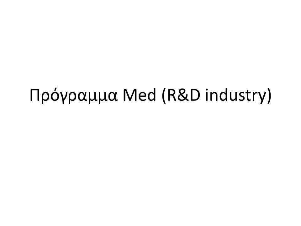Πρόγραμμα Med (R&D industry)