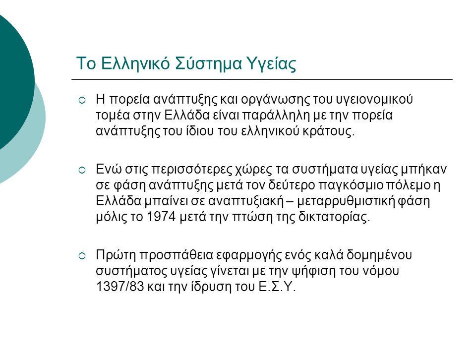 Το Ελληνικό Σύστημα Υγείας  Η πορεία ανάπτυξης και οργάνωσης του υγειονομικού τομέα στην Ελλάδα είναι παράλληλη με την πορεία ανάπτυξης του ίδιου του