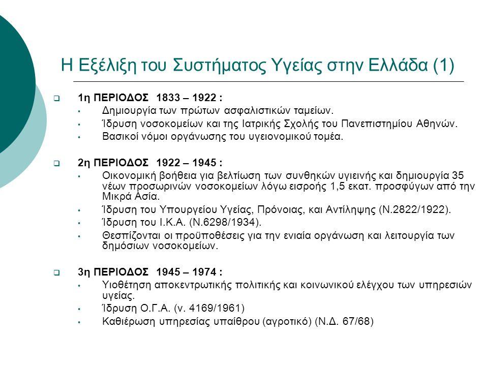 Η Εξέλιξη του Συστήματος Υγείας στην Ελλάδα (1)  1η ΠΕΡΙΟΔΟΣ 1833 – 1922 : • Δημιουργία των πρώτων ασφαλιστικών ταμείων. • Ίδρυση νοσοκομείων και της