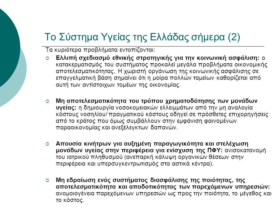 Το Σύστημα Υγείας της Ελλάδας σήμερα (2) Τα κυριότερα προβλήματα εντοπίζονται:  Ελλιπή σχεδιασμό εθνικής στρατηγικής για την κοινωνική ασφάλιση: ο κα