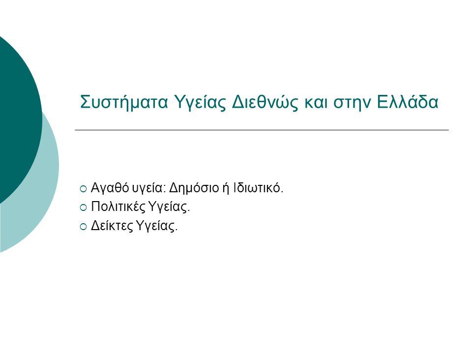 Συστήματα Υγείας Διεθνώς και στην Ελλάδα  Αγαθό υγεία: Δημόσιο ή Ιδιωτικό.  Πολιτικές Υγείας.  Δείκτες Υγείας.