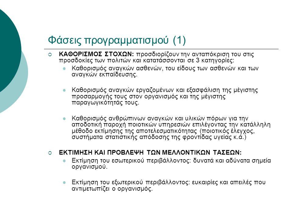 Φάσεις προγραμματισμού (1)  ΚΑΘΟΡΙΣΜΟΣ ΣΤΟΧΩΝ: προσδιορίζουν την ανταπόκριση του στις προσδοκίες των πολιτών και κατατάσσονται σε 3 κατηγορίες:  Καθ