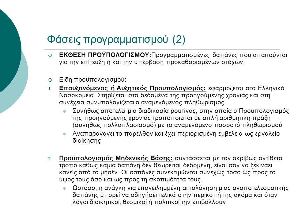 Φάσεις προγραμματισμού (2)  ΕΚΘΕΣΗ ΠΡΟΫΠΟΛΟΓΙΣΜΟΥ:Προγραμματισμένες δαπάνες που απαιτούνται για την επίτευξη ή και την υπέρβαση προκαθορισμένων στόχω