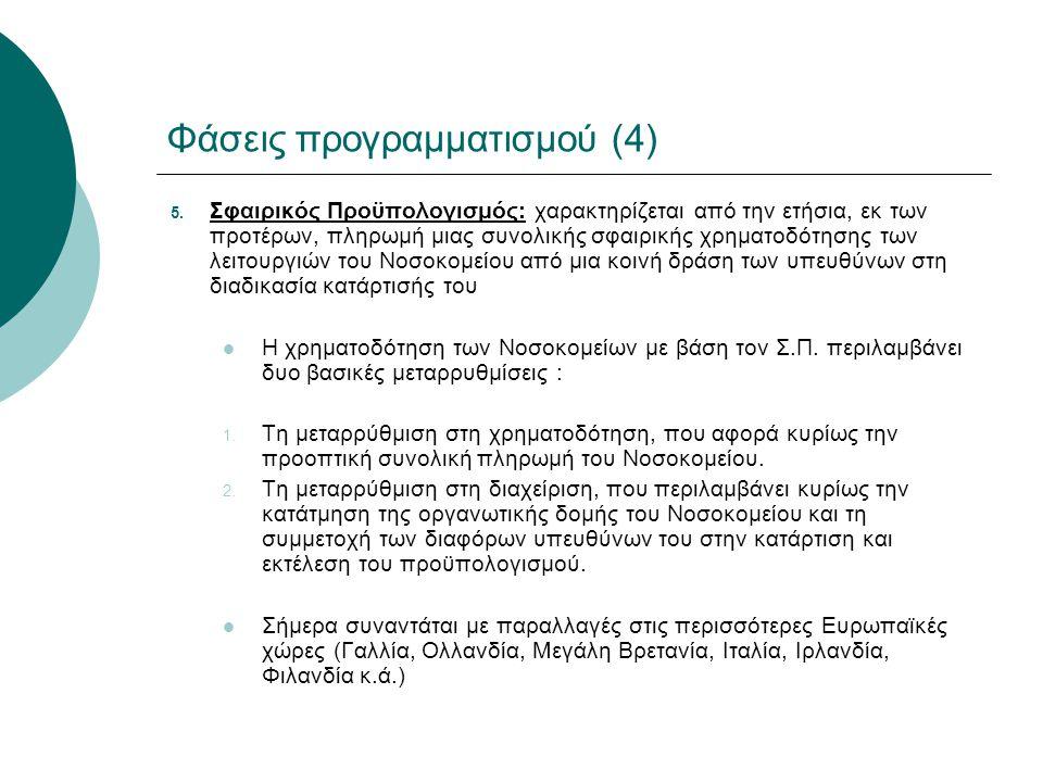 Φάσεις προγραμματισμού (4) 5. Σφαιρικός Προϋπολογισμός: χαρακτηρίζεται από την ετήσια, εκ των προτέρων, πληρωμή μιας συνολικής σφαιρικής χρηματοδότηση