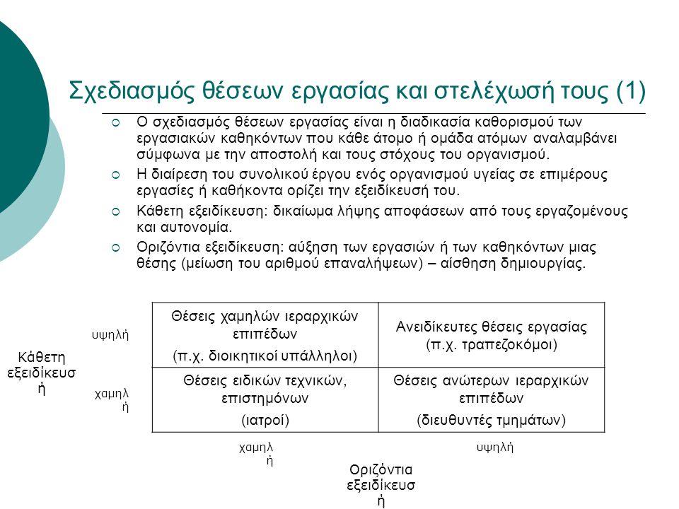 Σχεδιασμός θέσεων εργασίας και στελέχωσή τους (1)  Ο σχεδιασμός θέσεων εργασίας είναι η διαδικασία καθορισμού των εργασιακών καθηκόντων που κάθε άτομ