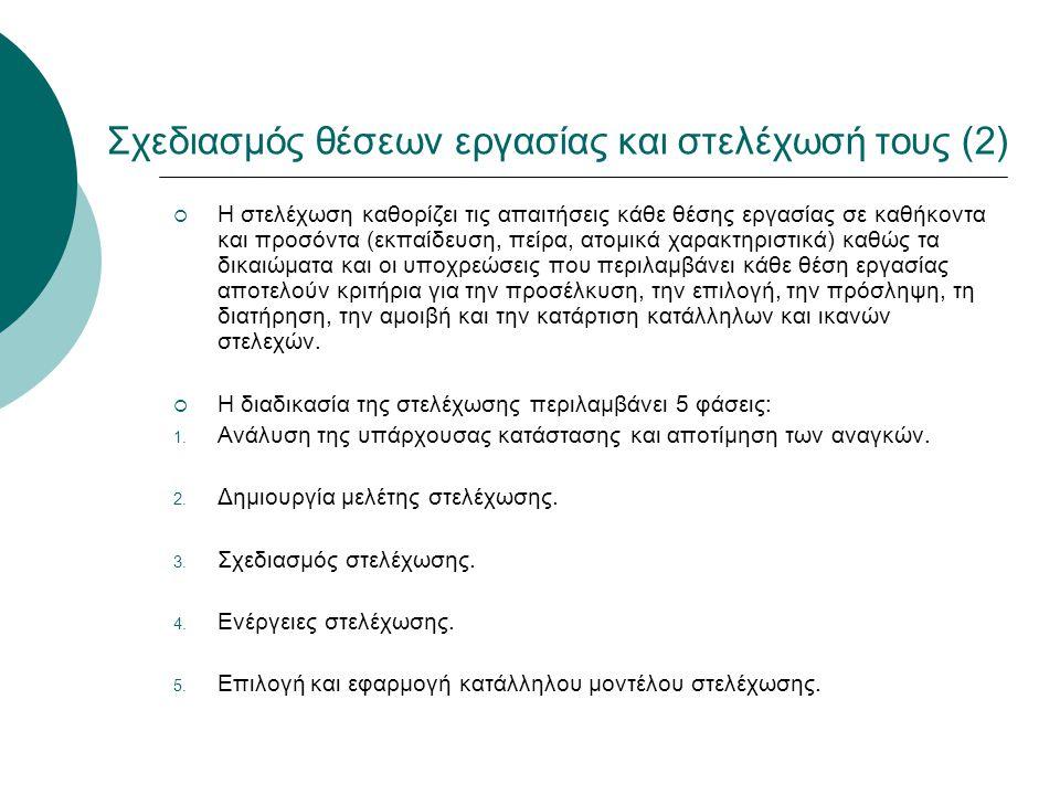 Σχεδιασμός θέσεων εργασίας και στελέχωσή τους (2)  Η στελέχωση καθορίζει τις απαιτήσεις κάθε θέσης εργασίας σε καθήκοντα και προσόντα (εκπαίδευση, πε