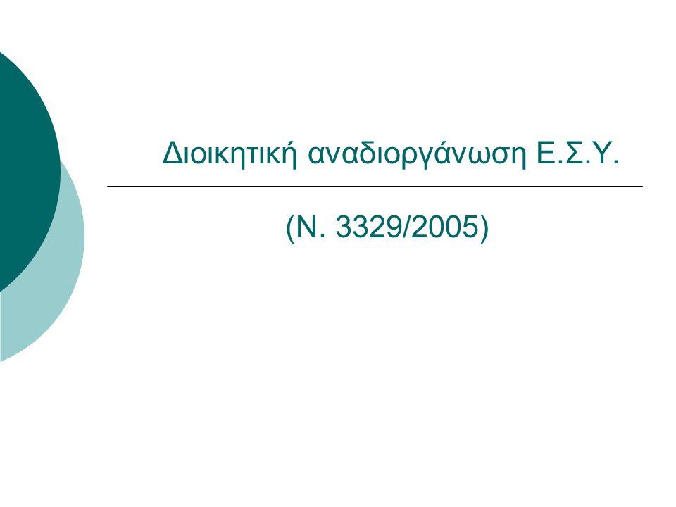 Διοικητική αναδιοργάνωση Ε.Σ.Υ. (Ν. 3329/2005)