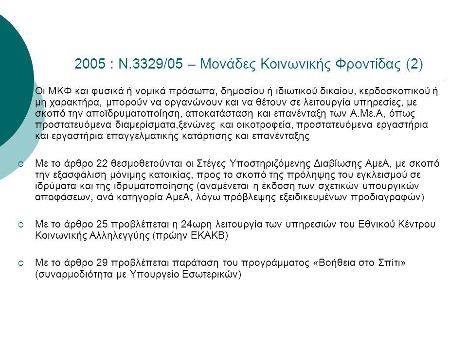 2005 : Ν.3329/05 – Μονάδες Κοινωνικής Φροντίδας (2)  Οι ΜΚΦ και φυσικά ή νομικά πρόσωπα, δημοσίου ή ιδιωτικού δικαίου, κερδοσκοπικού ή μη χαρακτήρα,