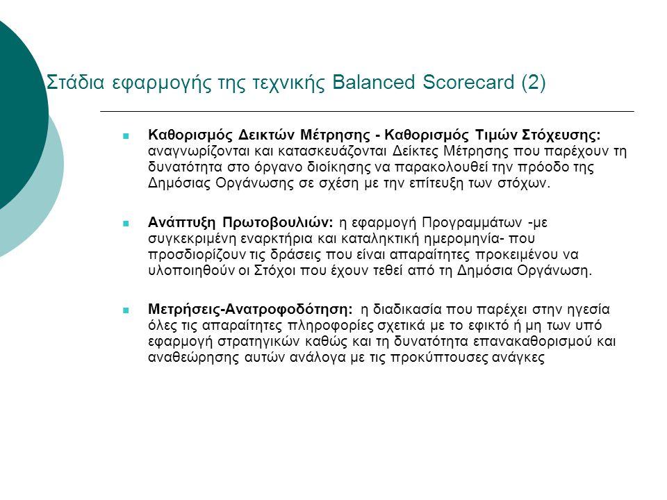 Στάδια εφαρμογής της τεχνικής Balanced Scorecard (2)  Καθορισμός Δεικτών Μέτρησης - Καθορισμός Τιμών Στόχευσης: αναγνωρίζονται και κατασκευάζονται Δε