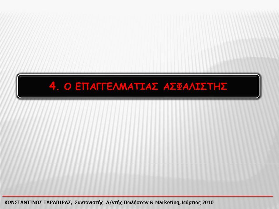 4. Ο ΕΠΑΓΓΕΛΜΑΤΙΑΣ ΑΣΦΑΛΙΣΤΗΣ ΚΩΝΣΤΑΝΤΙΝΟΣ ΤΑΡΑΒΙΡΑΣ, Συντονιστής Δ/ντής Πωλήσεων & Marketing, Μάρτιος 2010