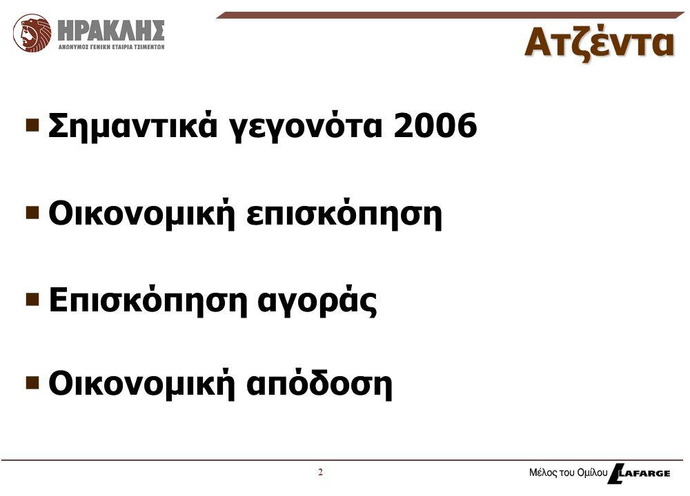 2  Σημαντικά γεγονότα 2006  Οικονομική επισκόπηση  Επισκόπηση αγοράς  Οικονομική απόδοση Ατζέντα