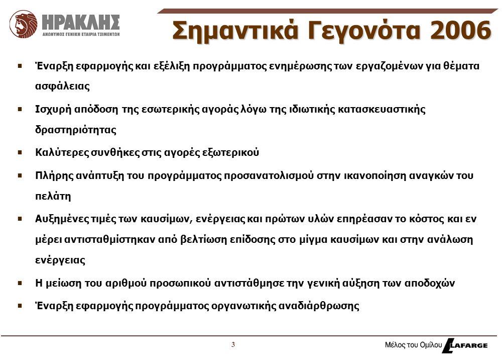 3 Σημαντικά Γεγονότα 2006  Έναρξη εφαρμογής και εξέλιξη προγράμματος ενημέρωσης των εργαζομένων για θέματα ασφάλειας  Ισχυρή απόδοση της εσωτερικής αγοράς λόγω της ιδιωτικής κατασκευαστικής δραστηριότητας  Καλύτερες συνθήκες στις αγορές εξωτερικού  Πλήρης ανάπτυξη του προγράμματος προσανατολισμού στην ικανοποίηση αναγκών του πελάτη  Αυξημένες τιμές των καυσίμων, ενέργειας και πρώτων υλών επηρέασαν το κόστος και εν μέρει αντισταθμίστηκαν από βελτίωση επίδοσης στο μίγμα καυσίμων και στην ανάλωση ενέργειας  Η μείωση του αριθμού προσωπικού αντιστάθμησε την γενική αύξηση των αποδοχών  Έναρξη εφαρμογής προγράμματος οργανωτικής αναδιάρθρωσης