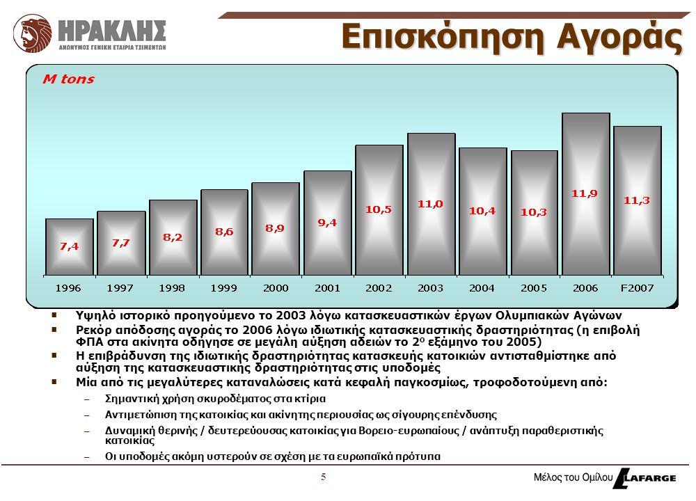 5 Επισκόπηση Αγοράς   Υψηλό ιστορικό προηγούμενο το 2003 λόγω κατασκευαστικών έργων Ολυμπιακών Αγώνων   Ρεκόρ απόδοσης αγοράς το 2006 λόγω ιδιωτικής κατασκευαστικής δραστηριότητας (η επιβολή ΦΠΑ στα ακίνητα οδήγησε σε μεγάλη αύξηση αδειών το 2 ο εξάμηνο του 2005)   Η επιβράδυνση της ιδιωτικής δραστηριότητας κατασκευής κατοικιών αντισταθμίστηκε από αύξηση της κατασκευαστικής δραστηριότητας στις υποδομές   Μία από τις μεγαλύτερες καταναλώσεις κατά κεφαλή παγκοσμίως, τροφοδοτούμενη από: – – Σημαντική χρήση σκυροδέματος στα κτίρια – – Αντιμετώπιση της κατοικίας και ακίνητης περιουσίας ως σίγουρης επένδυσης – – Δυναμική θερινής / δευτερεύουσας κατοικίας για Βορειο-ευρωπαίους / ανάπτυξη παραθεριστικής κατοικίας – – Οι υποδομές ακόμη υστερούν σε σχέση με τα ευρωπαϊκά πρότυπα