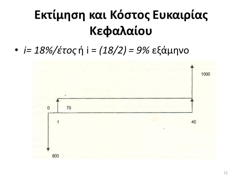 Εκτίμηση και Κόστος Ευκαιρίας Κεφαλαίου • i= 18%/έτος ή i = (18/2) = 9% εξάμηνο 12