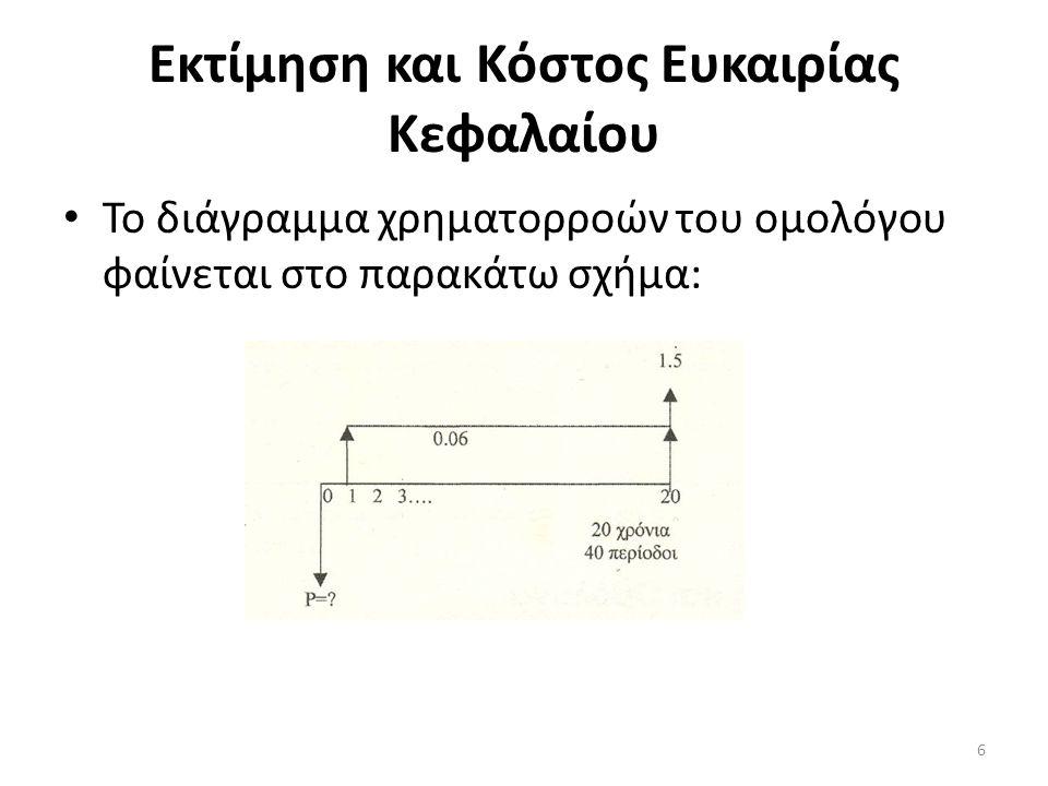 Εκτίμηση και Κόστος Ευκαιρίας Κεφαλαίου • Το διάγραμμα χρηματορροών του ομολόγου φαίνεται στο παρακάτω σχήμα: 6