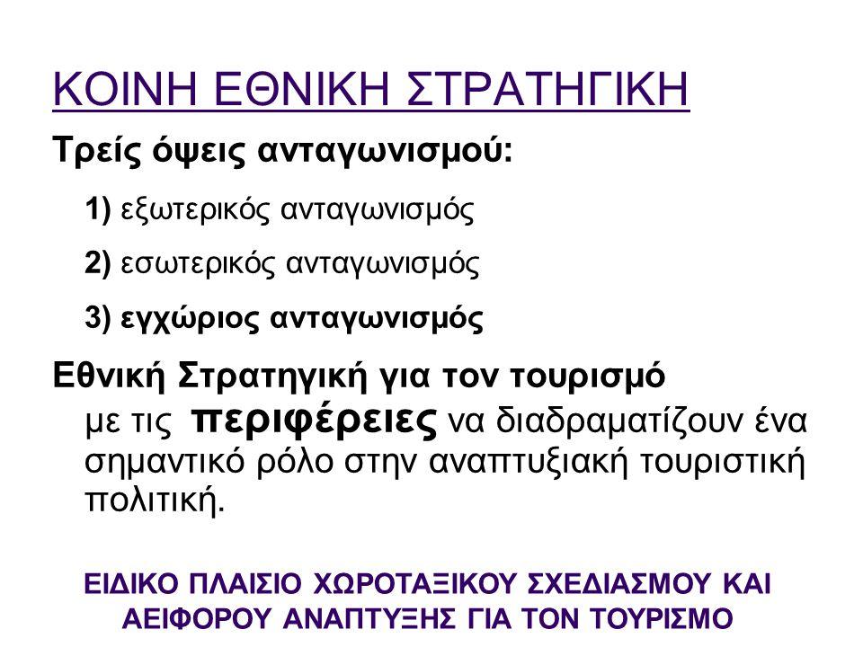 ΔΡΑΣΕΙΣ ΤΟΥ Ε.Π. ΣΧΕΔΙΟΥ ΤΗΣ ΤΟΥΡΙΣΤΙΚΗΣ ΠΡΟΒΟΛΗΣ ΤΗΣ ΠΝΑ