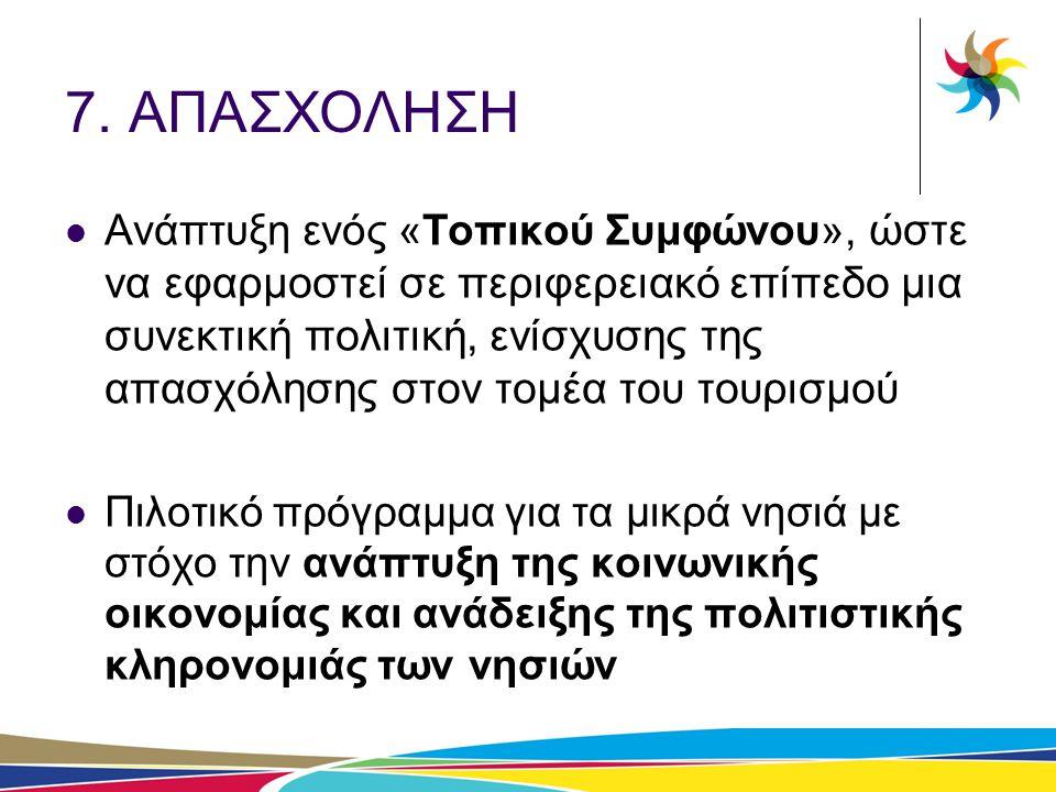 7. ΑΠΑΣΧΟΛΗΣΗ  Ανάπτυξη ενός «Τοπικού Συμφώνου», ώστε να εφαρμοστεί σε περιφερειακό επίπεδο μια συνεκτική πολιτική, ενίσχυσης της απασχόλησης στον το