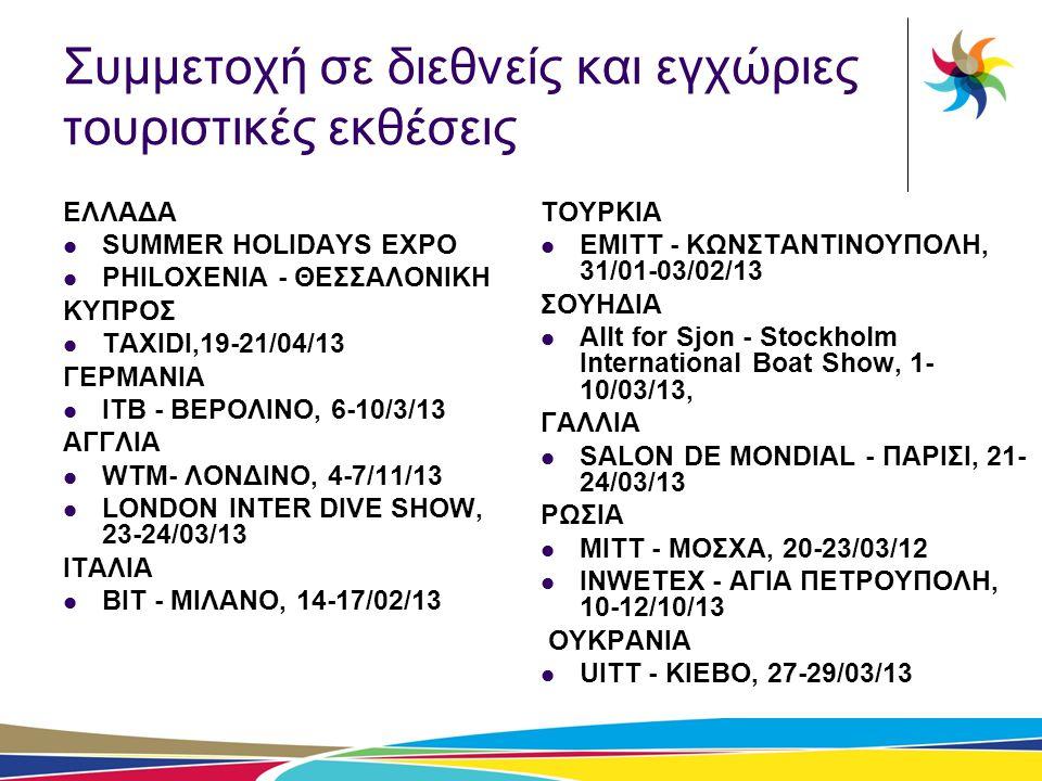 Συμμετοχή σε διεθνείς και εγχώριες τουριστικές εκθέσεις ΕΛΛΑΔΑ  SUMMER HOLIDAYS EXPO  PHILOXENIA - ΘΕΣΣΑΛΟΝΙΚΗ ΚΥΠΡΟΣ  TAXIDI,19-21/04/13 ΓΕΡΜΑΝΙΑ