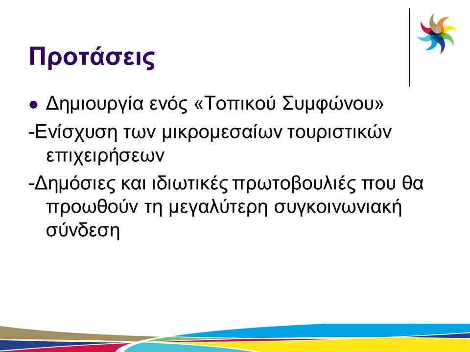 Προτάσεις  Δημιουργία ενός «Τοπικού Συμφώνου» -Ενίσχυση των μικρομεσαίων τουριστικών επιχειρήσεων -Δημόσιες και ιδιωτικές πρωτοβουλιές που θα προωθού