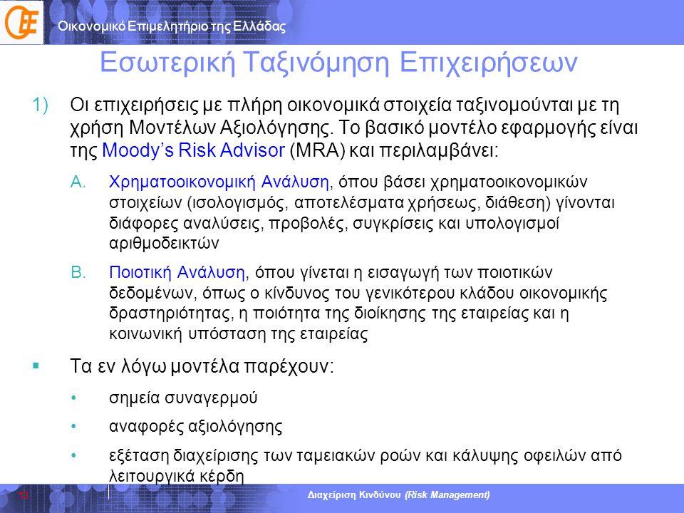 Οικονομικό Επιμελητήριο της Ελλάδας Διαχείριση Κινδύνου (Risk Management) Εσωτερική Ταξινόμηση Επιχειρήσεων 1)Οι επιχειρήσεις με πλήρη οικονομικά στοι
