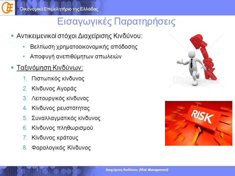 Οικονομικό Επιμελητήριο της Ελλάδας Διαχείριση Κινδύνου (Risk Management) Ορισμοί Κινδύνου  ο κίνδυνος μπορεί να οριστεί ως:  «έννοια που χρησιμοποιείται για να εκφράσει την αβεβαιότητα για τα γεγονότα και τα αποτελέσματά τους τα οποία θα μπορούσαν να έχουν υλική επίδραση στους σκοπούς και τους στόχους μιας οικονομικής οντότητας»  «η μεταβλητότητα (volatility) απροσδόκητων αποτελεσμάτων»