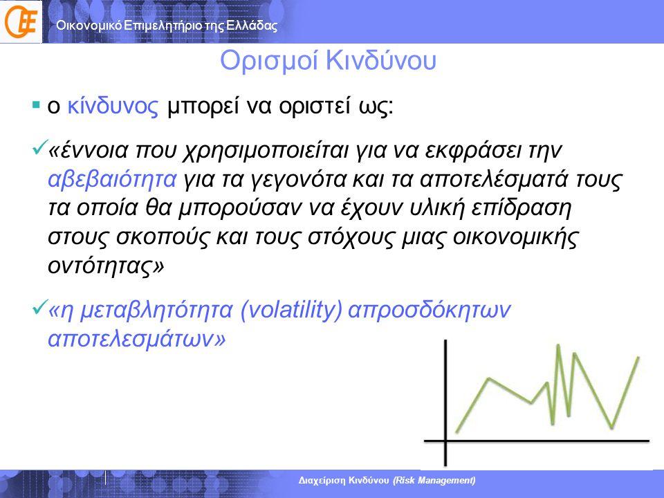 Οικονομικό Επιμελητήριο της Ελλάδας Διαχείριση Κινδύνου (Risk Management) Ορισμοί Κινδύνου  ο κίνδυνος μπορεί να οριστεί ως:  «έννοια που χρησιμοποι