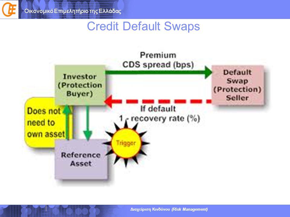 Οικονομικό Επιμελητήριο της Ελλάδας Διαχείριση Κινδύνου (Risk Management) Credit Default Swaps Υπηρεσίες ΕRM