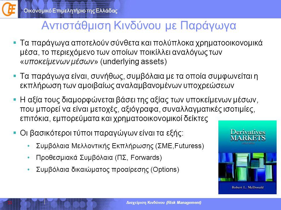 Οικονομικό Επιμελητήριο της Ελλάδας Διαχείριση Κινδύνου (Risk Management) Αντιστάθμιση Κινδύνου με Παράγωγα  Τα παράγωγα αποτελούν σύνθετα και πολύπλ