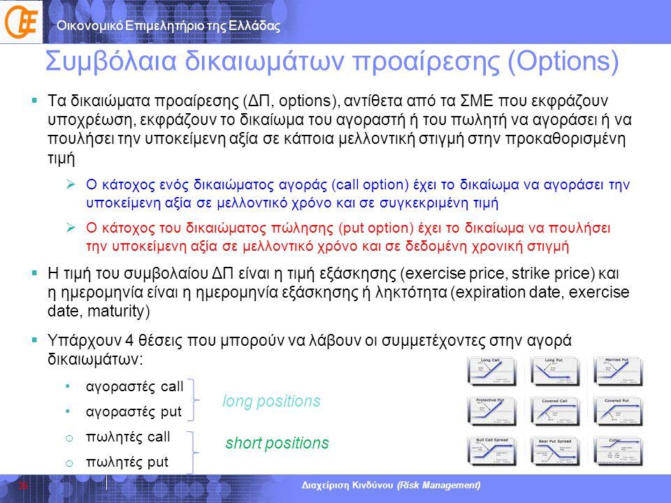 Οικονομικό Επιμελητήριο της Ελλάδας Διαχείριση Κινδύνου (Risk Management) Συμβόλαια δικαιωμάτων προαίρεσης (Options)  Τα δικαιώματα προαίρεσης (ΔΠ, o